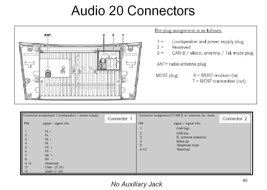 AUDIO 20 PIN OUTS
