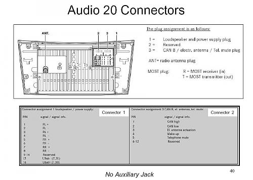 Audio 20 Cd Mf2321 For W211