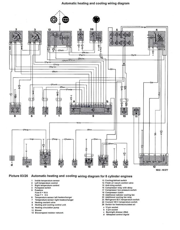 846114d1395304116 electric fan wiring hypothesis automatic heating ac wiring diagram electric fan wiring hypothesis mercedes benz forum 2011 Mercedes C300 at aneh.co