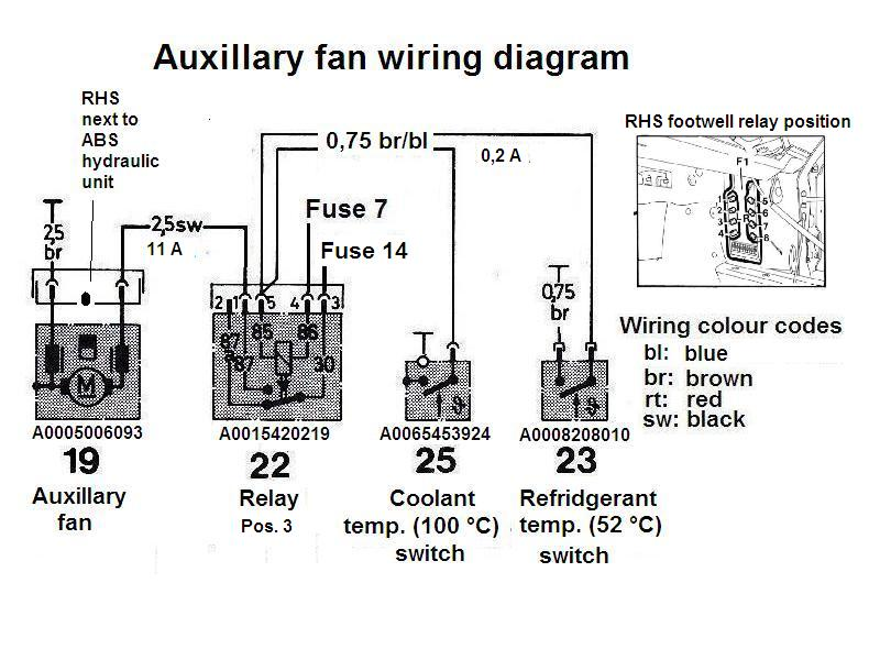 1553313d1438293956 bad fan clutch auxillary fan wiring diagram bad fan clutch? mercedes benz forum fan clutch diagram for c-15 cat engine at crackthecode.co