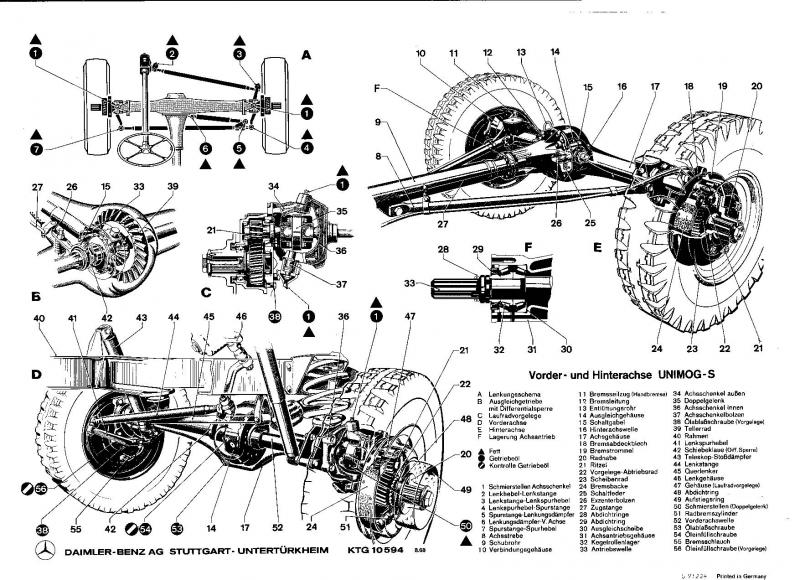 tranny  rear diff anatomy charts mercedes