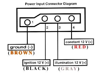 Under Dash Wiring/Stereo Install Help | Mercedes-Benz Forum | Speaker Wire Diagram 300sd Mercedes 1985 |  | BenzWorld