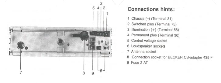 R107 antenna wiring schematic 1974 mercedes 450sl fuel injection radio antenna switch antenna color coding question mercedes benz 1974 mercedes 450sl fuel injection system at becker grand prix 612 rear diagram jpg cheapraybanclubmaster Choice Image