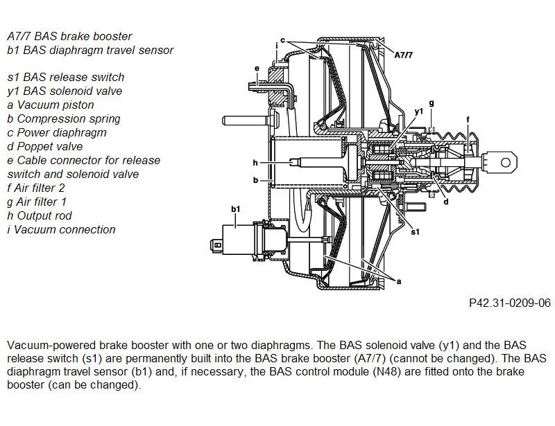 Weird Brake Problem 525 E34