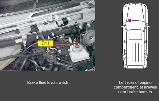 Mysterious Intermittent Brake Light Beeping - Mercedes-Benz Forum