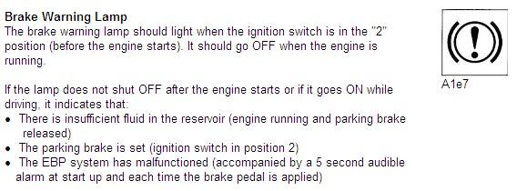 Click Image For Larger Version Name: Brake Warning Light W Alarm Views