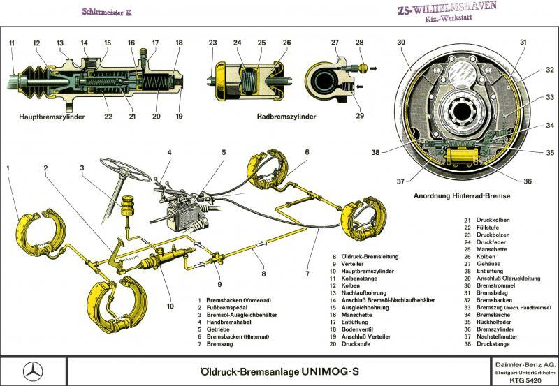 D Brake Master Cylinder Bremsanlage