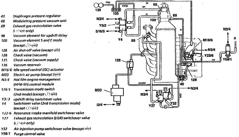 C36 Rough Idle  Which Can Sametimes Cause Engine To Stool