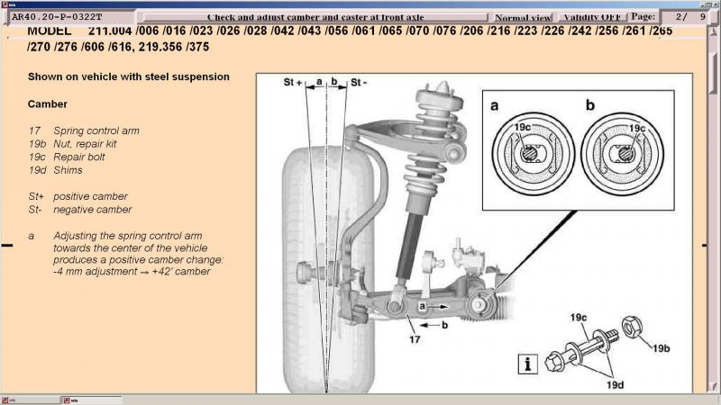 Mercedes Benz W Caster Camber Specifications