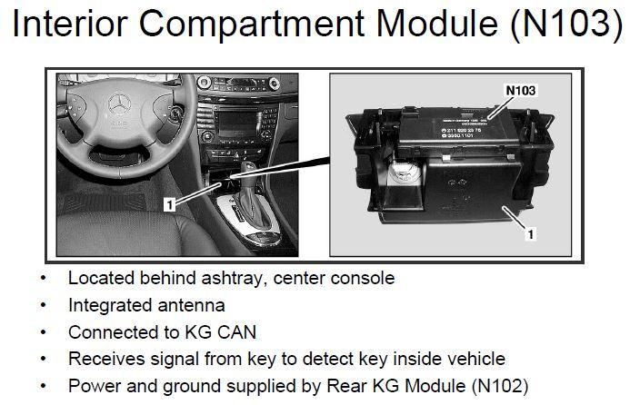 2007 E63 Keyless Go Problem Mercedes Benz Forum