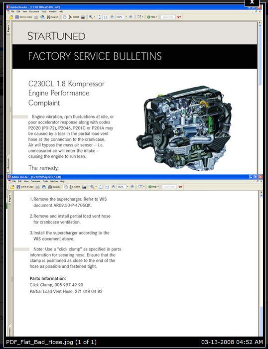 Mercedes c180 kompressor problems