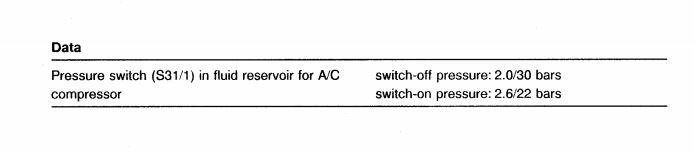 Ac Pressure Switch Location