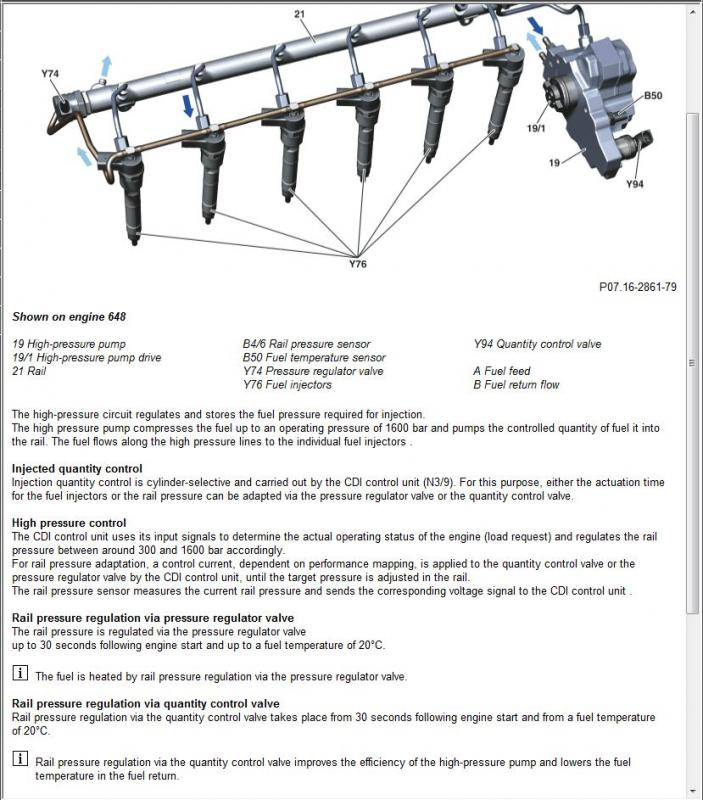 W211 E280 CDI soojalt LIMP MODE'is