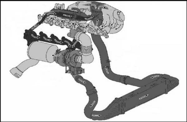 Exhaust Back Pressure On Cdi Mercedes Benz Forum