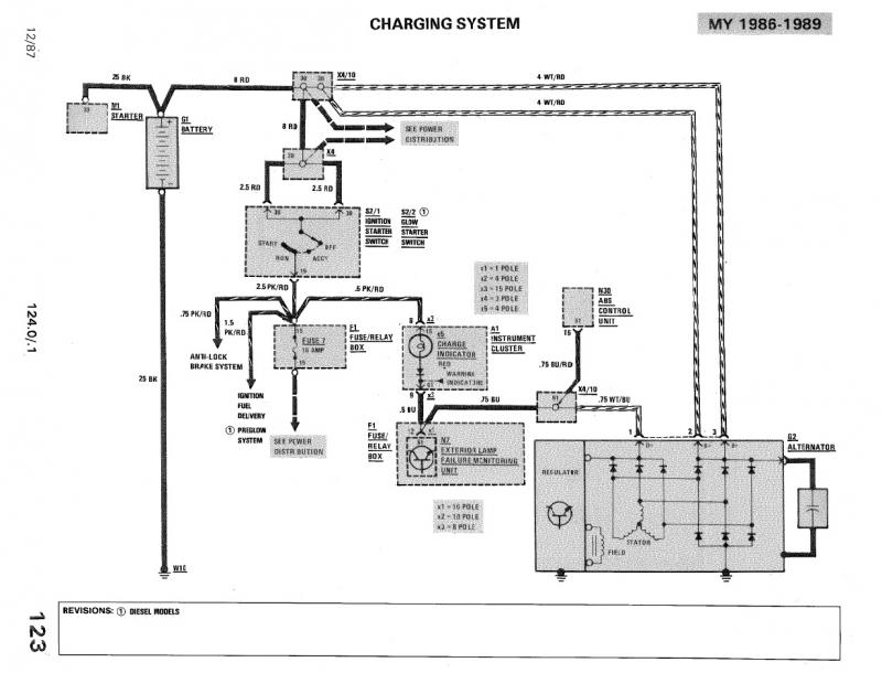 sd fuse box diagram get image about wiring diagram 300d vacuum diagram 1985 get image about wiring diagram 300sd fuse box diagram besides