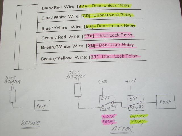 Wiring Diagram Keyless Entry System - wiring diagram