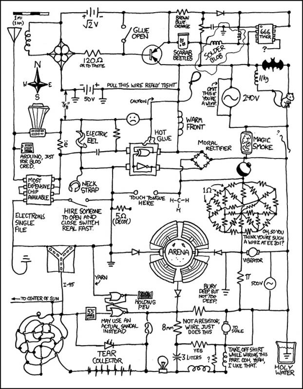 Mercedes Axor Wiring Diagram