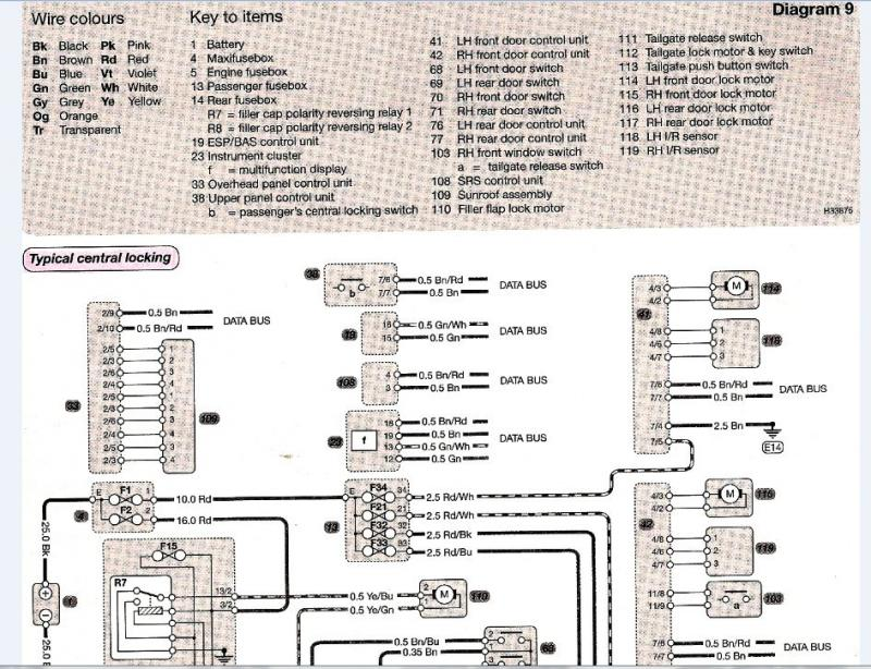 wiring diagrams Central locking MercedesBenz Forum