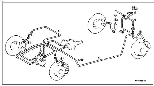 Dodge Dakota Brake System Diagram : Quot brake line replacing easy to do mercedes benz forum