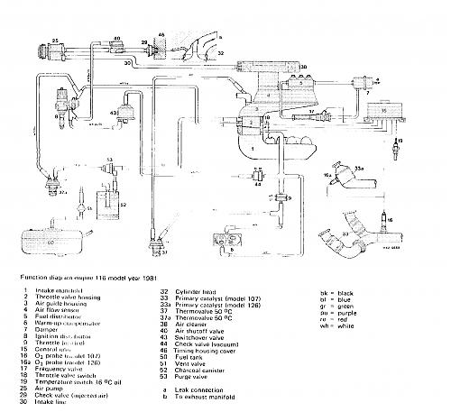 1979 mercedes 450sl vacuum diagram federal  mercedes  auto