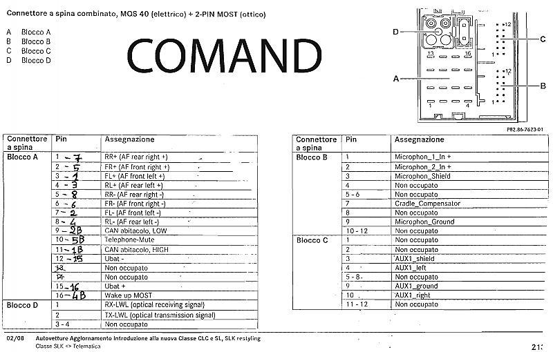 Jak Zrobi U0107 Kabel Aux In Do Command Ntg 2 5 W Mercedes W211