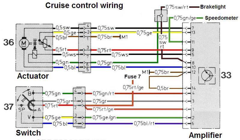 cruise control wiring diagram  fuse wiring