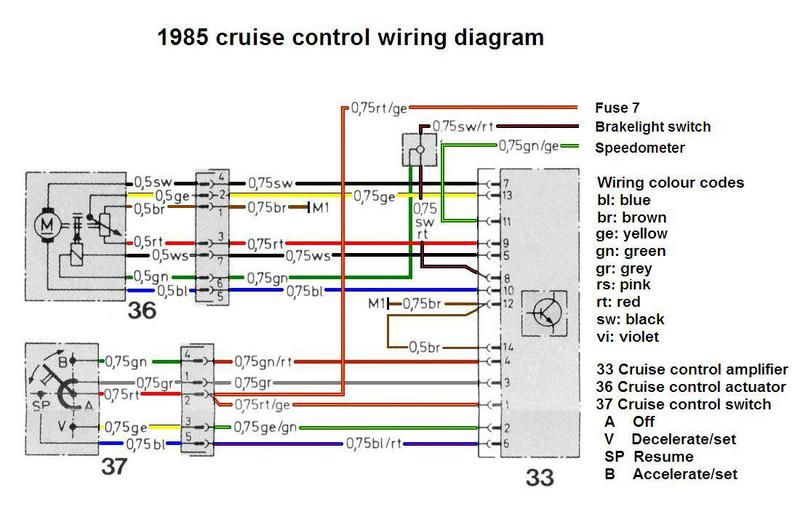 wiring diagram mercedes w107 wiring diagram services u2022 rh openairpublishing com wiring diagram mercedes r107 1974 Mercedes -Benz Wiring Diagrams