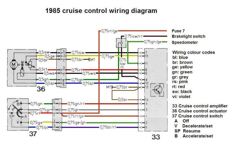 Mercede Benz Cruise Control Wiring Diagram
