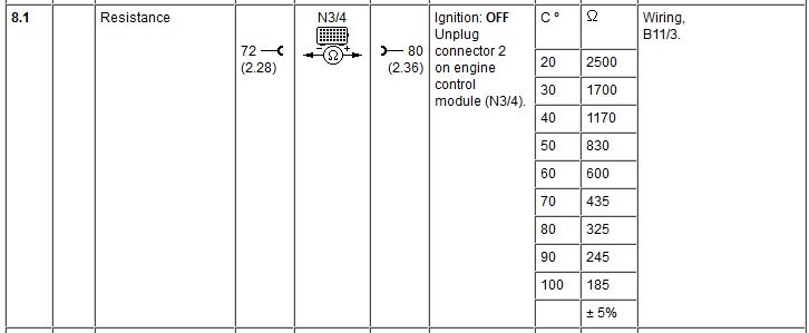 Coolant Temperature Sensor Testing - Mercedes-Benz Forum