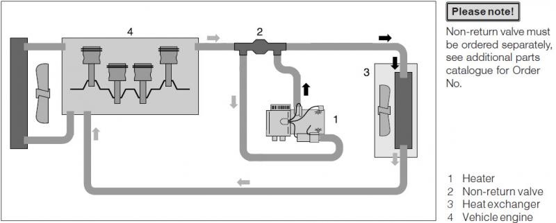 Eberspacher Hydronic Workshop Manual furthermore Ir Sensor Circuit together with  moreover Maxresdefault besides Easystart. on espar d2 heater wiring diagram