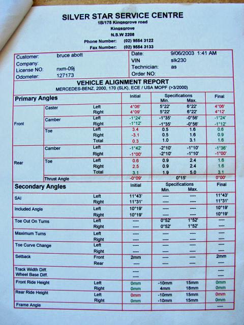 Need Help Interpreting Alignment Specs Mercedes Benz Forum