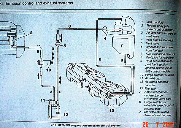 c220 fuel leak, PLEASE HELP! - Mercedes-Benz Forum