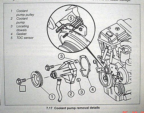 C280 Water Pump Replacement Mercedes Benz Forum