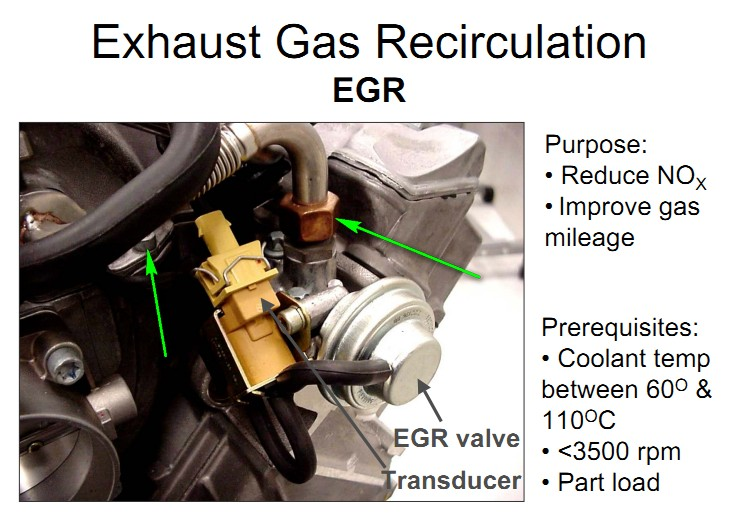 D Codes P P Egr Tube Location on Mercedes Ml320 Engine Diagram