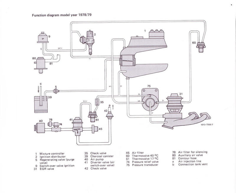 Need Vac Diagram M110 - Page 2