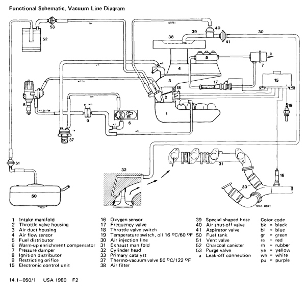 engine components diagram engine parts diagram image wiring diagram on rascal 245 wiring diagram, rascal scooter bmw, rascal turnabout parts, rascal scooter manual electrical schametic, rascal scooter manual electrical schematic, rascal mobility scooter diagram, rascal scooter 245, rascal travel scooter, rascal 600 wiring diagram, rascal scooter wiring manual, razor e100 electronic scooter diagram, rascal wheelchair lifts, rascal scooter serial number, rascal scooter brochure, rascal scooter parts diagram, rascal scooter repair, razor e200 parts diagram,