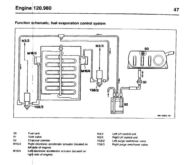 Vacuum Hose Diagram Needed