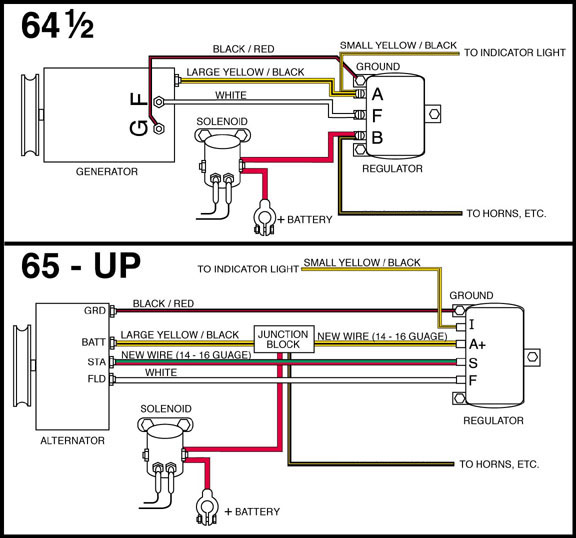 wiring diagram alternator images voltage regulator wiring diagrams for alternators and starters jpg