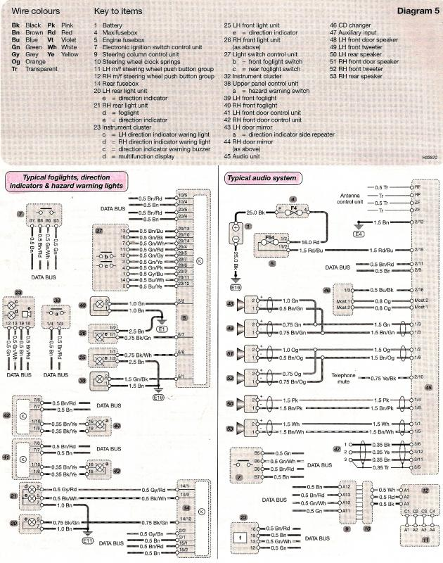 Wiring diagram -Fog/direction indicator/hazard lights/audio system ...