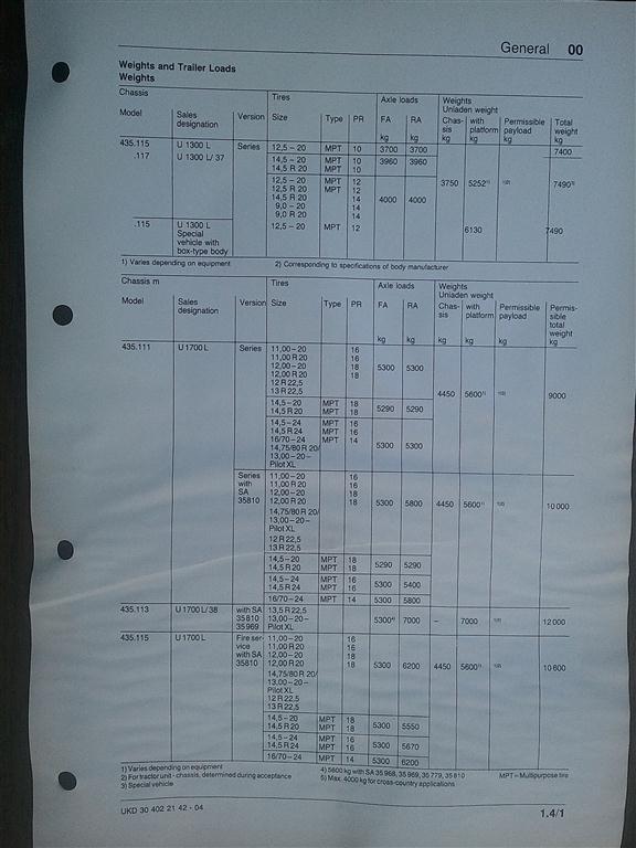 technische daten cl 55 amg