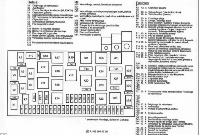 Schema Fusible Ml W164 on 2003 Mercedes E320 Fuse Box Diagram
