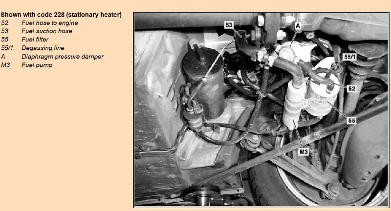 Mercedes Slk Fuel Filter Location - Wiring Diagram
