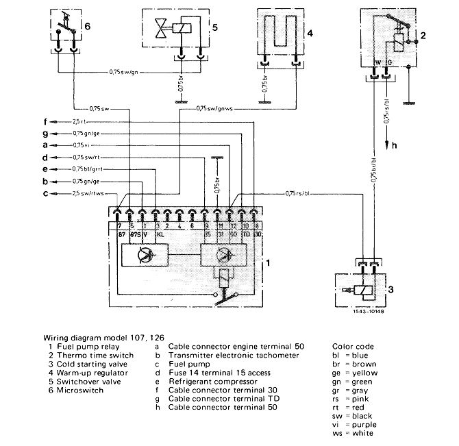 How to byp Fuel Pump Relay on '84 280SE M110.988 ...  F Fuel Pump Wiring Diagram on 1999 ford mustang fuel pump diagram, 1992 f150 wiring diagram, 1995 f150 fuel pump diagram, f150 fuel tank selector valve, 1998 f150 wiring diagram, 92 f150 charging system diagram, 2003 f-250 fuse diagram, ford 6.0 fuel system diagram, f150 window switch wiring diagram, 94 f150 wiring diagram, f150 fuel pump wheels, f150 fuel pump replacement, f150 starter wiring diagram, f150 fuel line diagram, 1988 ford f150 diagram, f150 fuel system diagram, f150 tail light wiring diagram, f150 fuel pump relay, 1992 ford f-150 wiring diagram, f150 stereo wiring diagram,