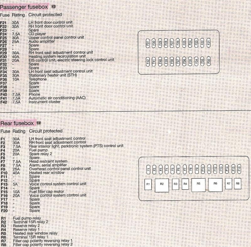 fuses mercedes benz forum mercedes sprinter fuse box diagram