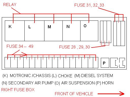 fuse chart page 2 mercedes benz forum click image for larger version fuse box right