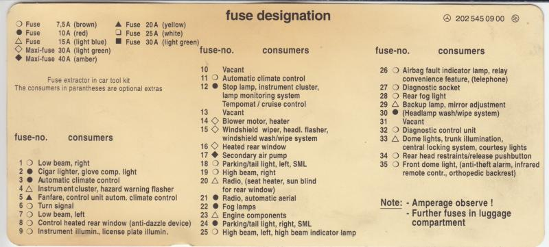 498197d1361662059 two issues dome light mystery broken fuse chart my c280 two issues dome light mystery, and broken wires under drivers Dark Blue 95' C280 at panicattacktreatment.co