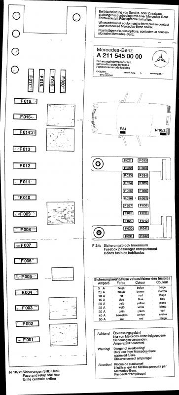 2004 mercedes e500 fuse box diagram 2004 e500 fuse diagram - not in fuse box - mercedes-benz forum chart for 2003 mercedes e500 fuse box diagram