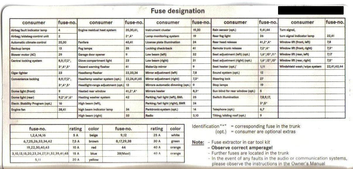c fuse guide mercedes benz forum