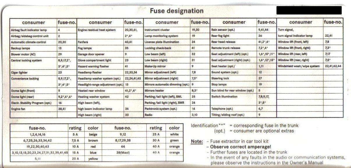 2007 mercedes c230 sport fuse box mercedes c230 fuse box diagram wiring diagram data  mercedes c230 fuse box diagram wiring