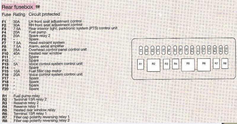 mercedes c fuse box diagram mercedes image similiar mercedes c240 fuse box diagram keywords on mercedes c230 fuse box diagram